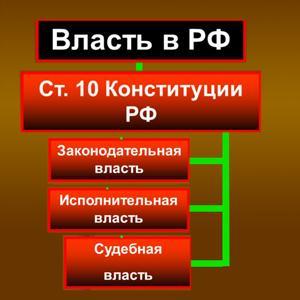 Органы власти Богдановича