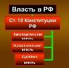 Органы власти в Богдановиче